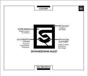 Concept Dnyaneshwar Muley Logo