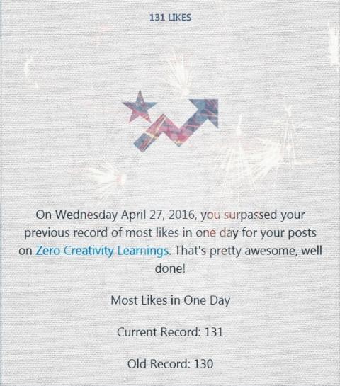Most-Likes-27-April-2016.jpg