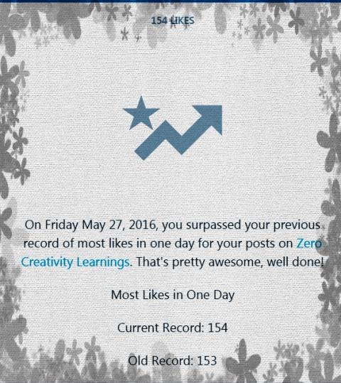Most-Likes-27-May.jpg